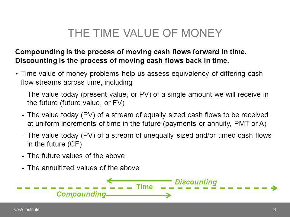 THE TIME VALUE OF MONEY Compounding is the process of moving cash flows forward in time. Discounting is the process of moving cash flows back in time.