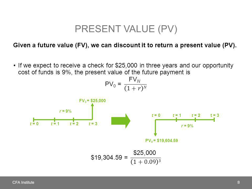 PRESENT VALUE (PV) Given a future value (FV), we can discount it to return a present value (PV). 8 t = 0t = 1t = 2 FV 3 = $25,000 t = 3 t = 0t = 1t =