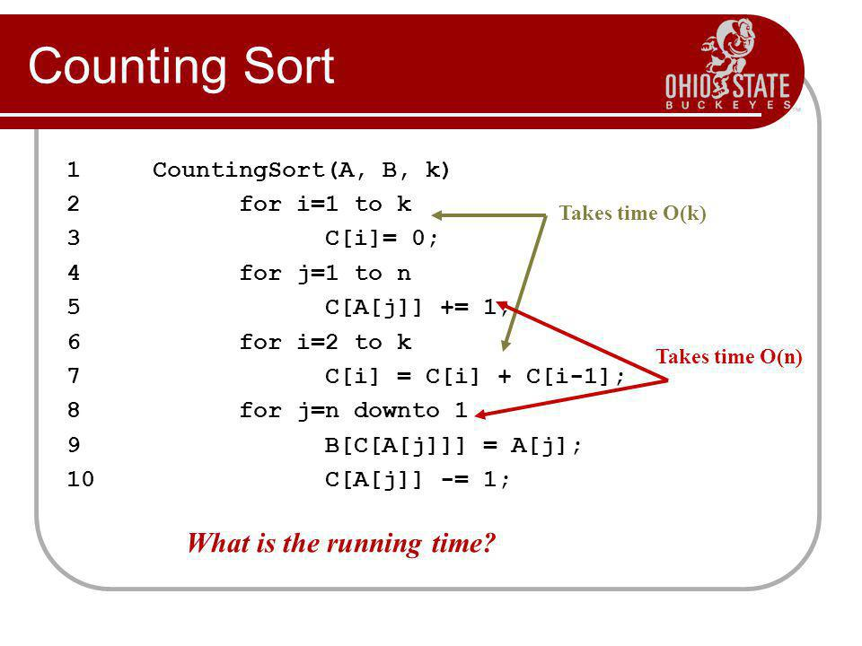Counting Sort 1CountingSort(A, B, k) 2for i=1 to k 3C[i]= 0; 4for j=1 to n 5C[A[j]] += 1; 6for i=2 to k 7C[i] = C[i] + C[i-1]; 8for j=n downto 1 9B[C[
