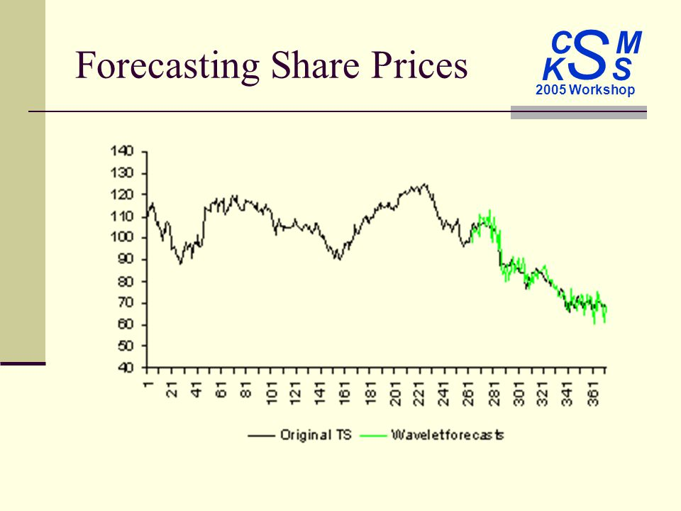 C M S 2005 Workshop K S Forecasting Share Prices