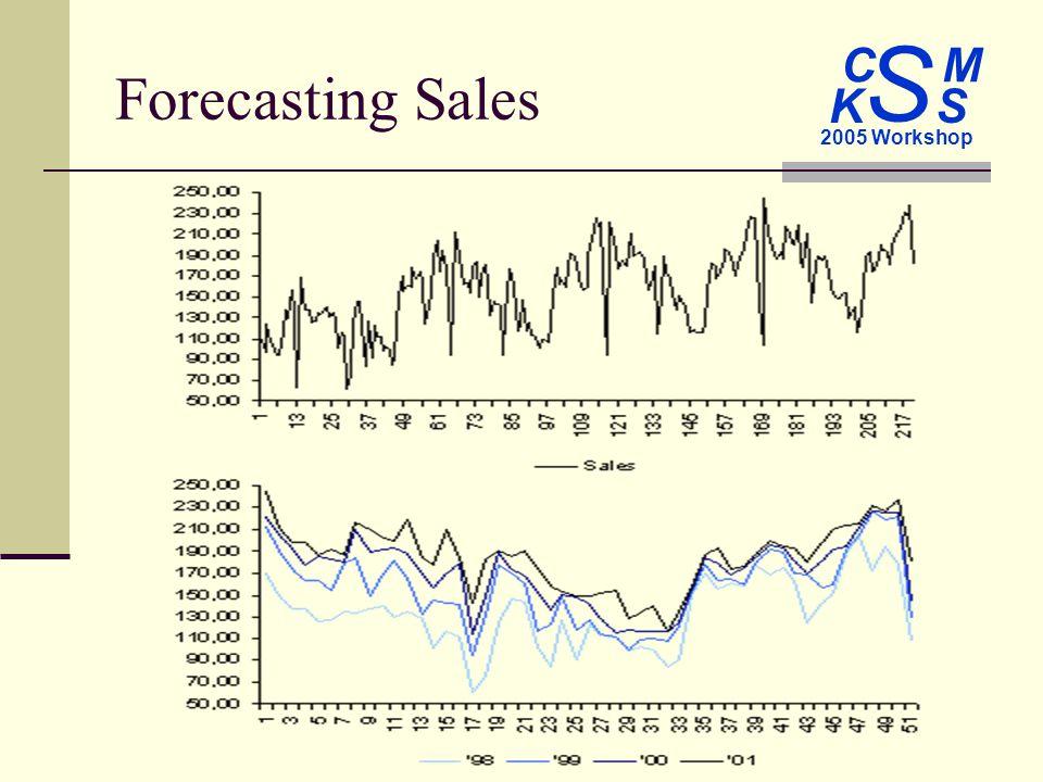 C M S 2005 Workshop K S Forecasting Sales