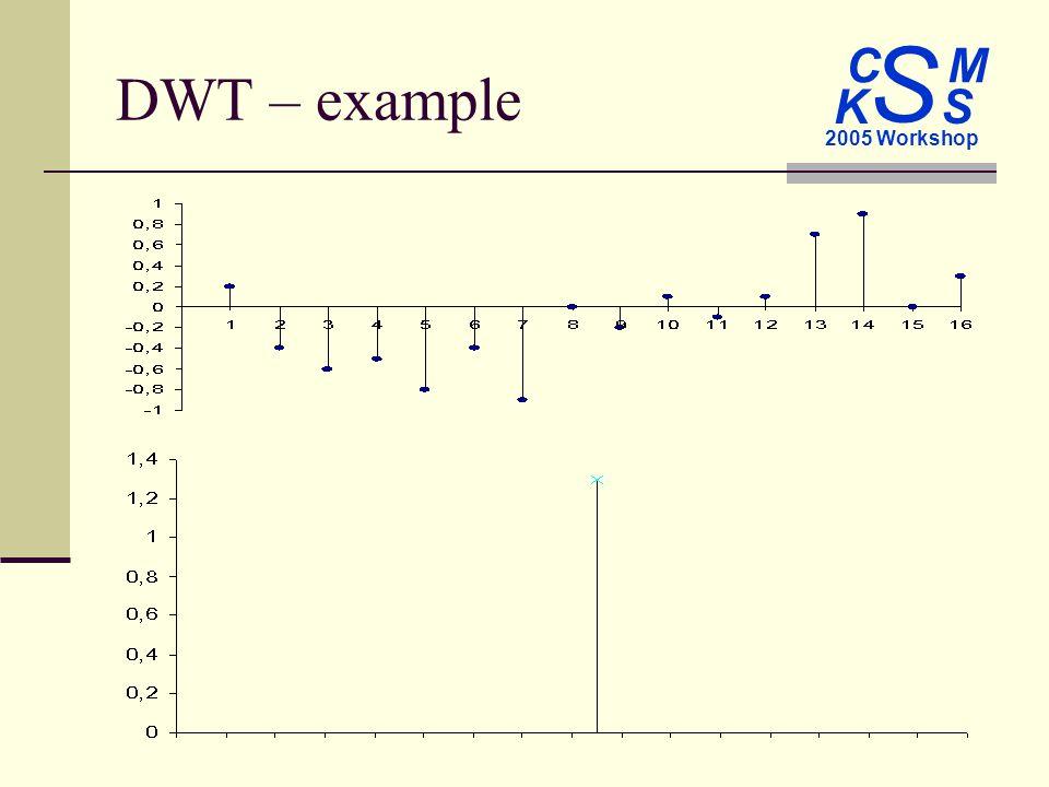 C M S 2005 Workshop K S DWT – example