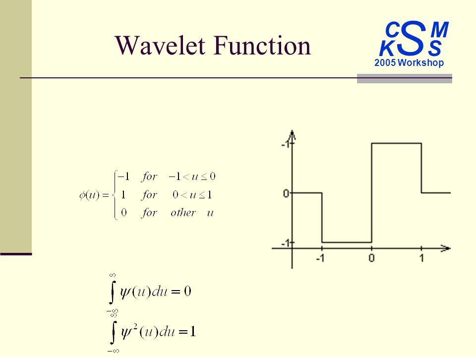 C M S 2005 Workshop K S Wavelet Function