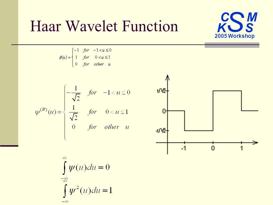 C M S 2005 Workshop K S Haar Wavelet Function