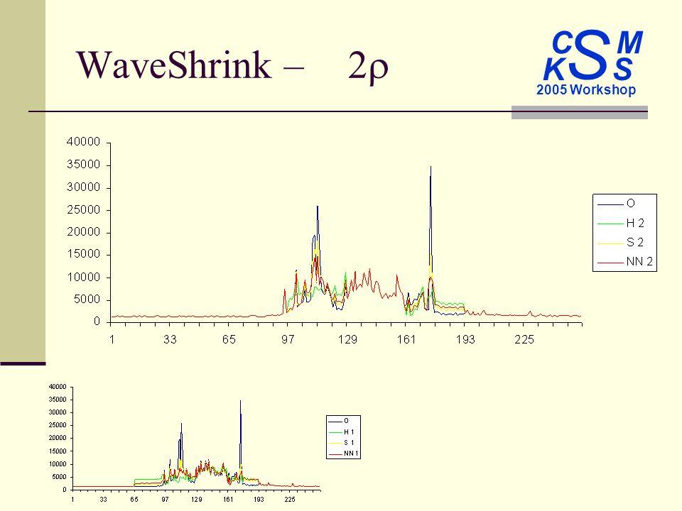 C M S 2005 Workshop K S WaveShrink –2