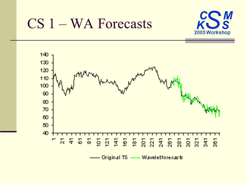 C M S 2005 Workshop K S CS 1 – WA Forecasts
