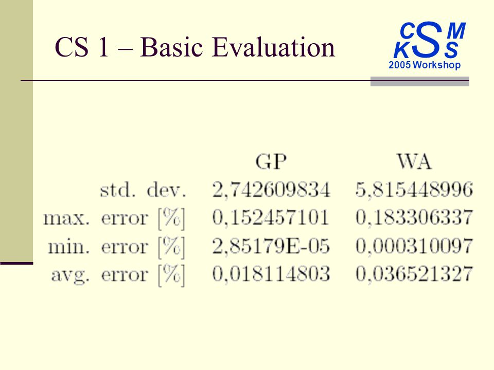 C M S 2005 Workshop K S CS 1 – Basic Evaluation