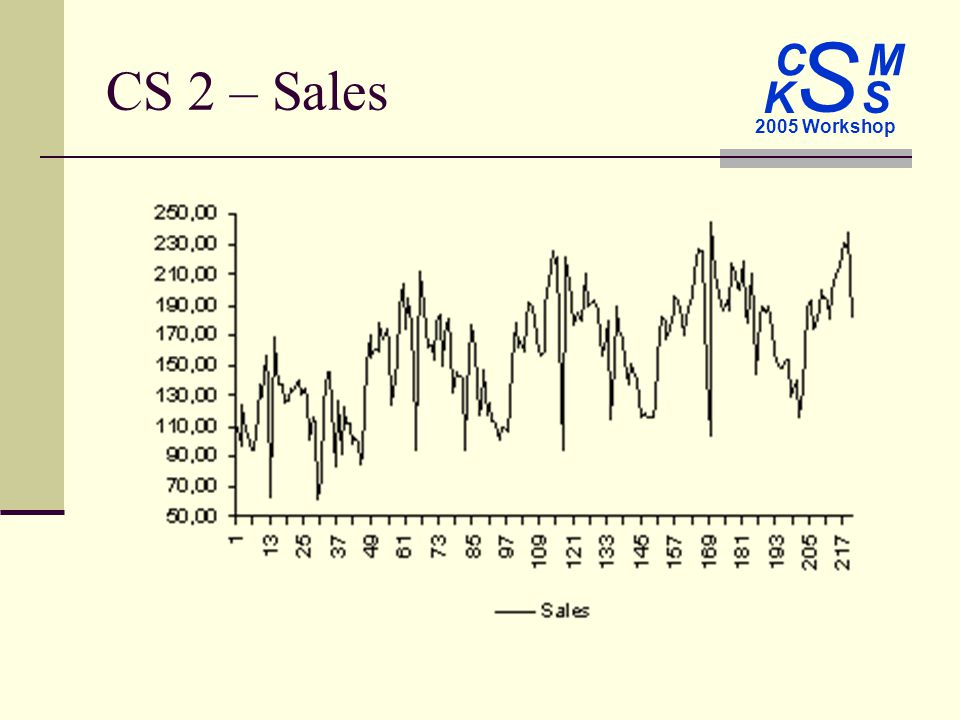 C M S 2005 Workshop K S CS 2 – Sales
