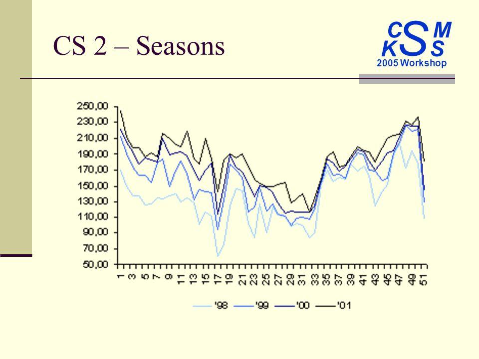 C M S 2005 Workshop K S CS 2 – Seasons