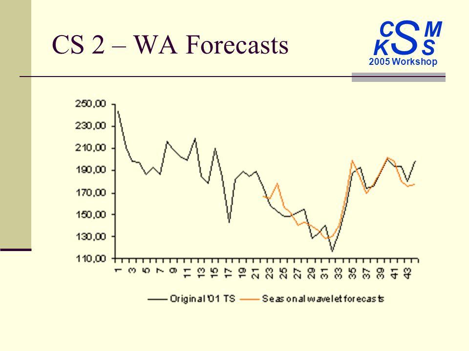 C M S 2005 Workshop K S CS 2 – WA Forecasts