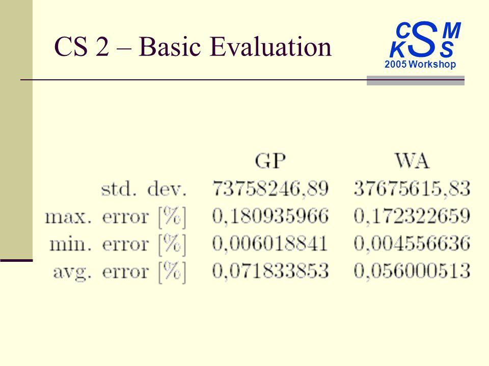 C M S 2005 Workshop K S CS 2 – Basic Evaluation