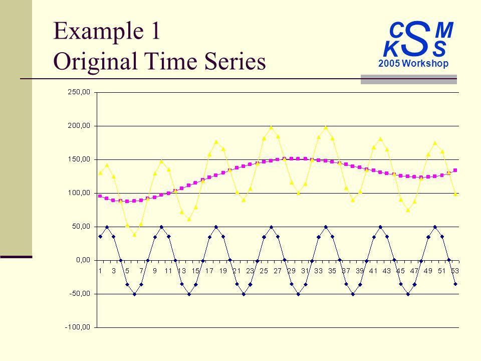 C M S 2005 Workshop K S Example 1 Original Time Series