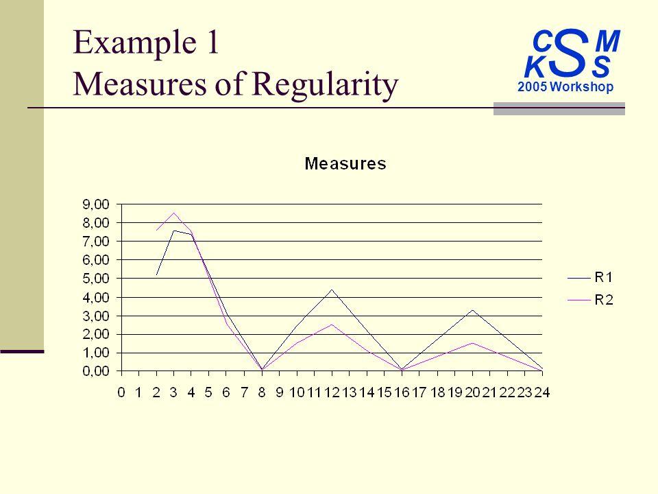C M S 2005 Workshop K S Example 1 Measures of Regularity