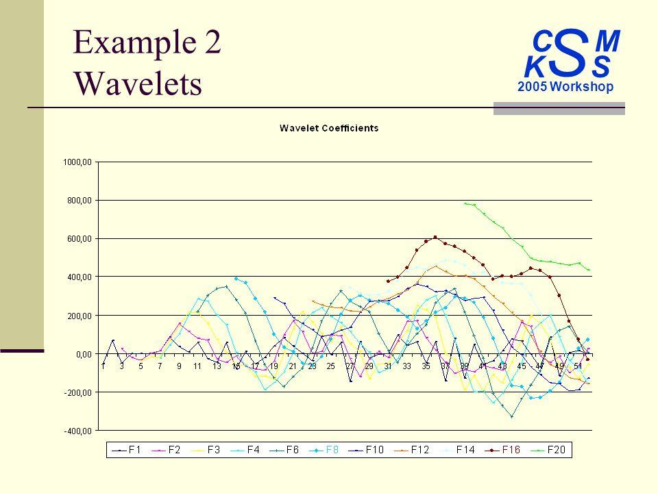 C M S 2005 Workshop K S Example 2 Wavelets