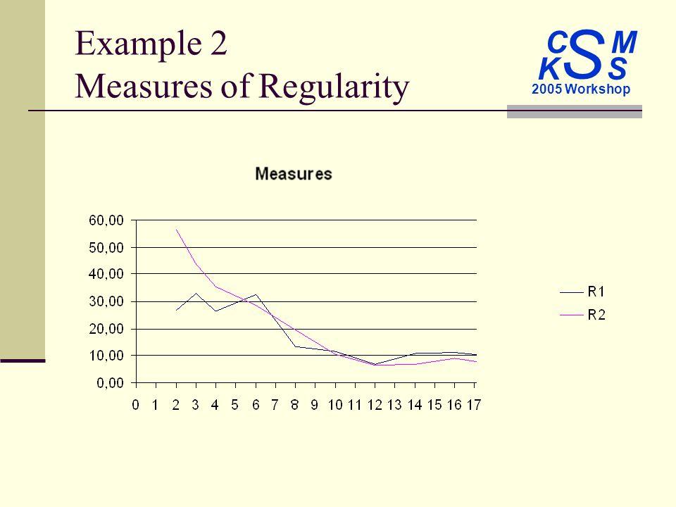 C M S 2005 Workshop K S Example 2 Measures of Regularity