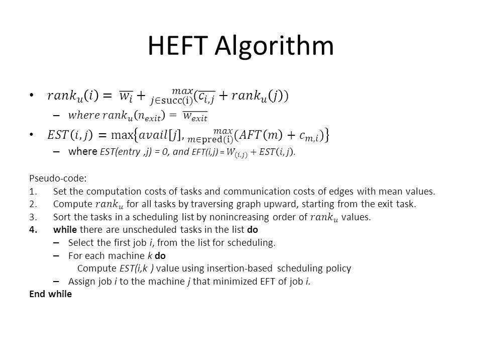 HEFT Algorithm