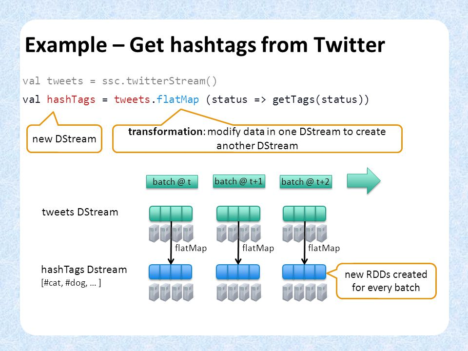 Example – Get hashtags from Twitter val tweets = ssc.twitterStream() val hashTags = tweets.flatMap (status => getTags(status)) flatMap … transformation: modify data in one DStream to create another DStream new DStream new RDDs created for every batch batch @ t+1 batch @ t batch @ t+2 tweets DStream hashTags Dstream [#cat, #dog, … ]