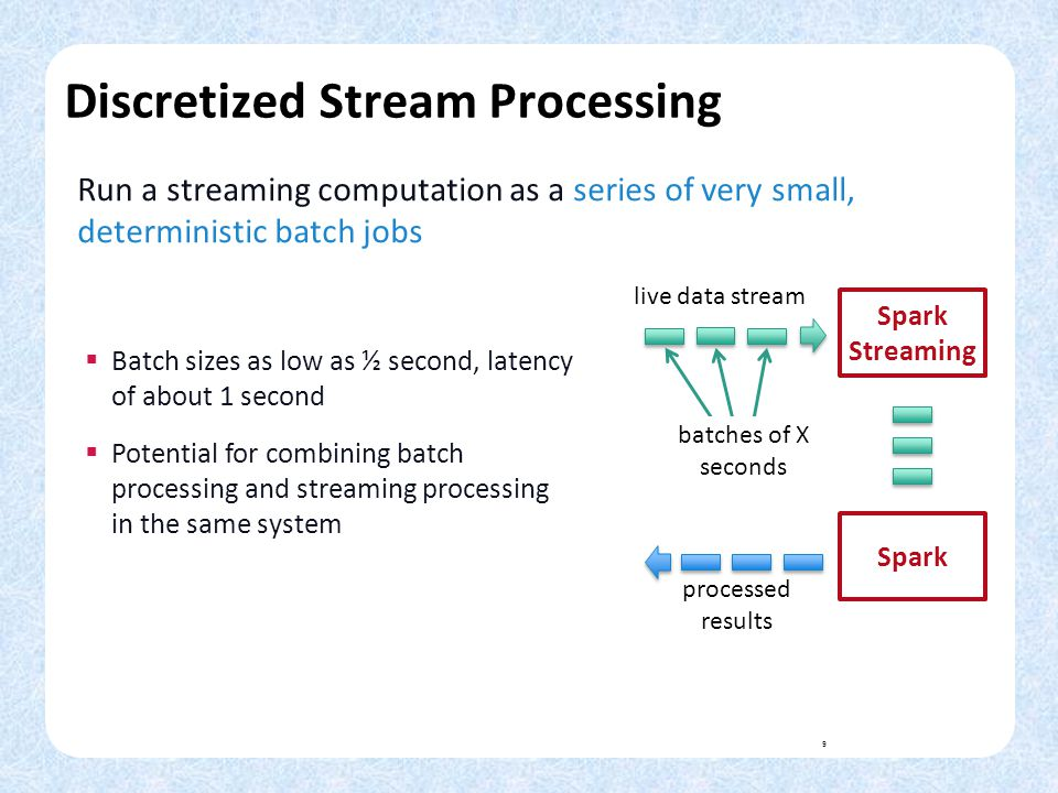 Discretized Stream Processing Run a streaming computation as a series of very small, deterministic batch jobs 9 Batch sizes as low as ½ second, latency of about 1 second Potential for combining batch processing and streaming processing in the same system Spark Streaming batches of X seconds live data stream processed results