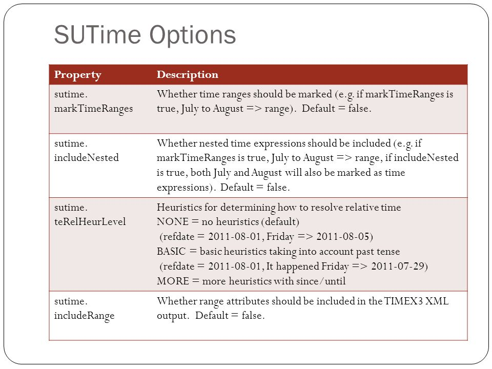 SUTime Options PropertyDescription sutime. markTimeRanges Whether time ranges should be marked (e.g. if markTimeRanges is true, July to August => rang