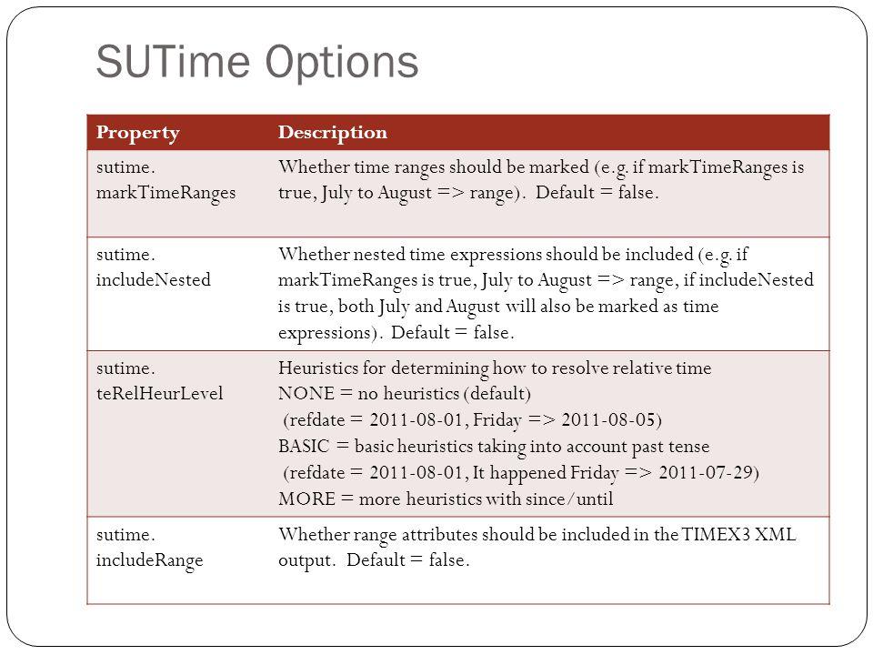 SUTime Options PropertyDescription sutime.