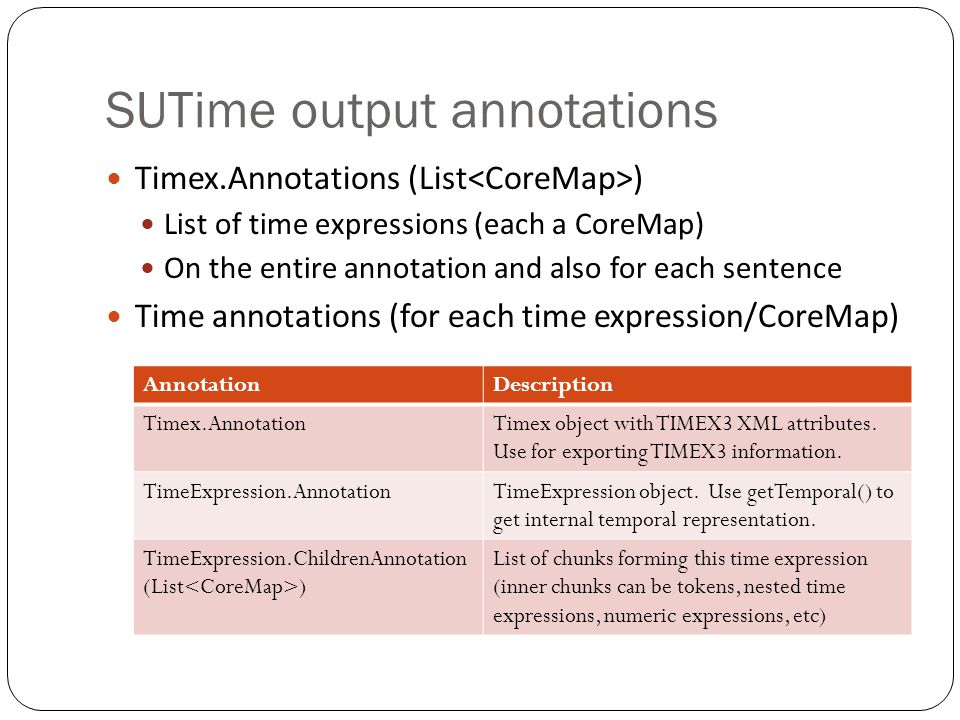 SUTime output annotations Timex.Annotations (List ) List of time expressions (each a CoreMap) On the entire annotation and also for each sentence Time