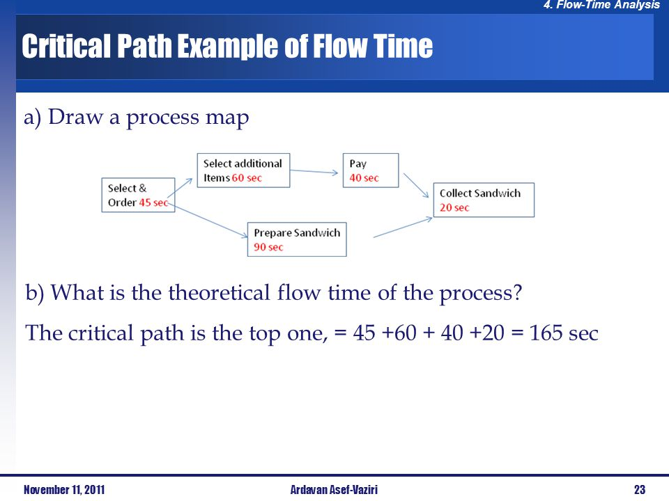 4. Flow-Time Analysis a) Draw a process map Critical Path Example of Flow Time November 11, 201123Ardavan Asef-Vaziri b) What is the theoretical flow