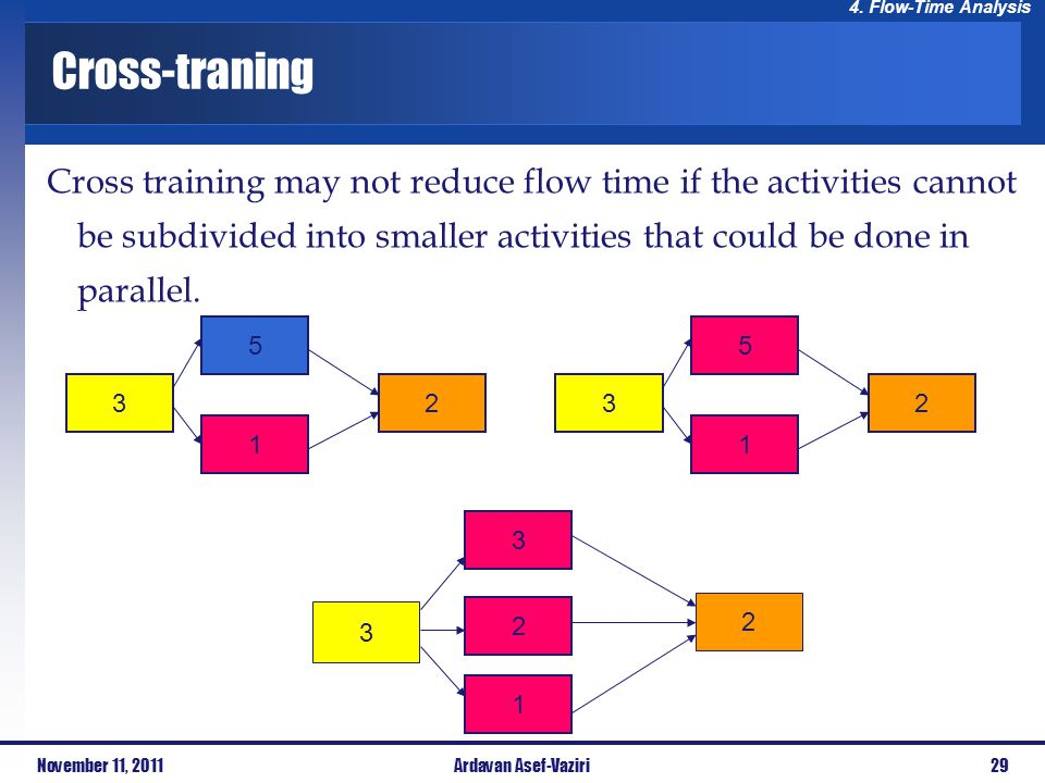 4. Flow-Time Analysis Cross-traning Cross training may not reduce flow time if the activities cannot be subdivided into smaller activities that could