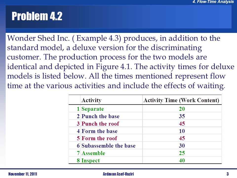 4. Flow-Time Analysis Problem 4.2 Wonder Shed Inc. ( Example 4.3) produces, in addition to the standard model, a deluxe version for the discriminating