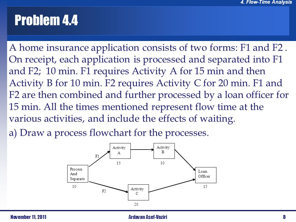 4. Flow-Time Analysis Problem 4.4 A home insurance application consists of two forms: F1 and F2. On receipt, each application is processed and separat