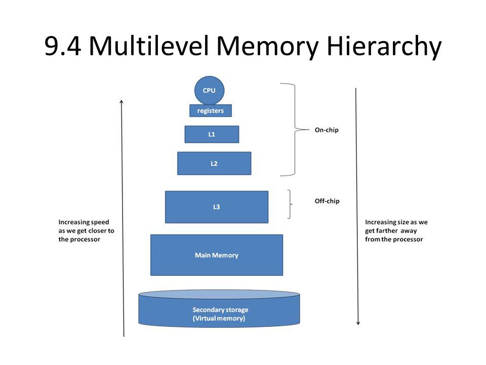 9.4 Multilevel Memory Hierarchy