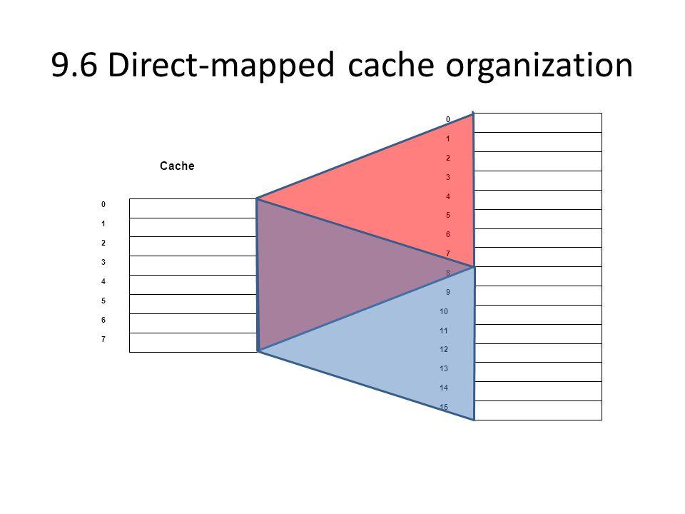 9.6 Direct-mapped cache organization 0 1 2 3 4 5 6 7 0 1 2 3 4 5 6 7 8 9 10 11 12 13 14 15 Cache