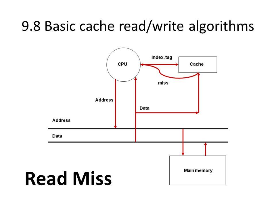 9.8 Basic cache read/write algorithms Read Miss