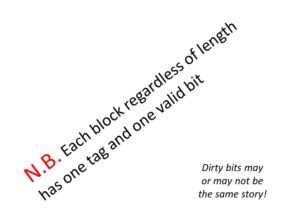 N.B. Each block regardless of length has one tag and one valid bit Dirty bits may or may not be the same story!
