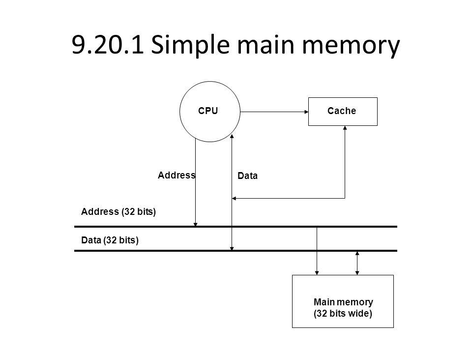 9.20.1 Simple main memory CPU Cache Address Address (32 bits) Data (32 bits) Data Main memory (32 bits wide)