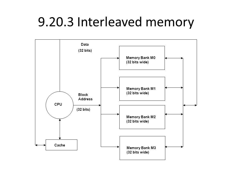 9.20.3 Interleaved memory CPU Memory Bank M0 (32 bits wide) Block Address Memory Bank M1 (32 bits wide) Memory Bank M2 (32 bits wide) Memory Bank M3 (32 bits wide) Data (32 bits) Cache