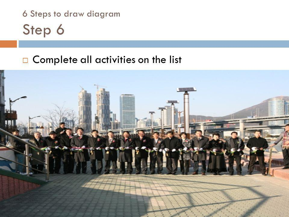 6 Steps to draw diagram Step 6 Complete all activities on the list