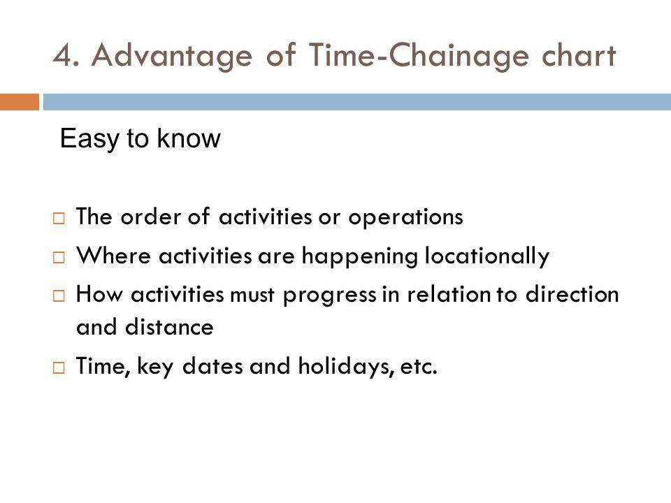 4. Advantage of Time-Chainage chart Easy to know The order of activities or operations Where activities are happening locationally How activities must