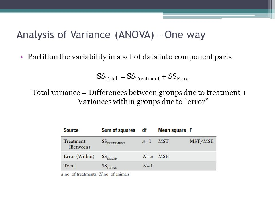 Analysis of Variance (ANOVA) – One way Partition the variability in a set of data into component parts SS Total = SS Treatment + SS Error Total varian