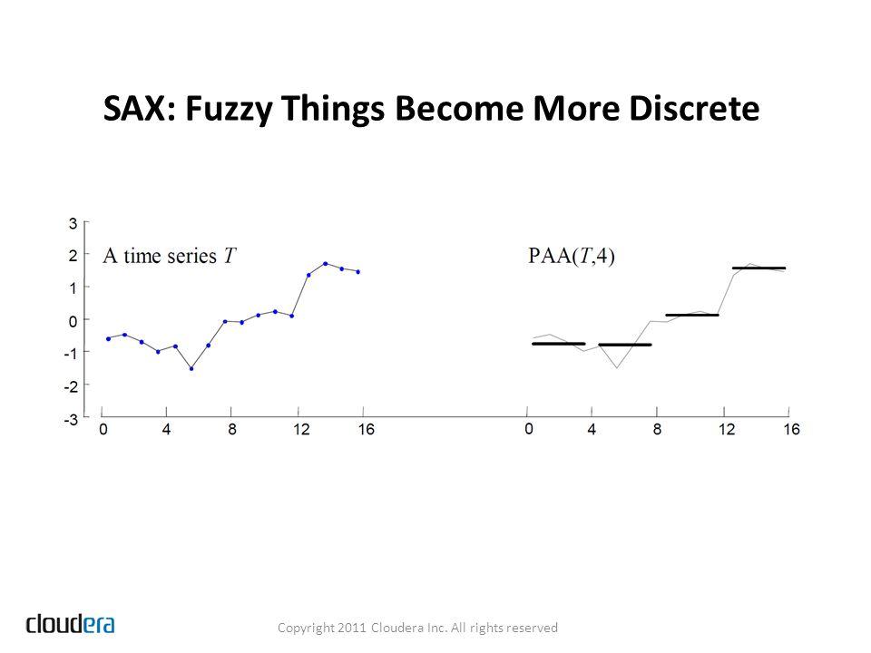 SAX: Fuzzy Things Become More Discrete