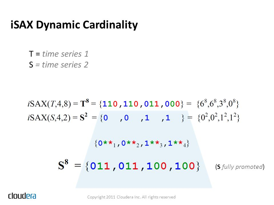 iSAX Dynamic Cardinality Copyright 2011 Cloudera Inc. All rights reserved T = time series 1 S = time series 2 (S fully promoted)
