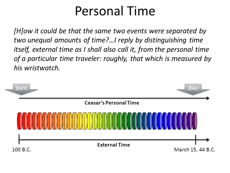 Varieties of Time Travel What is time travel.
