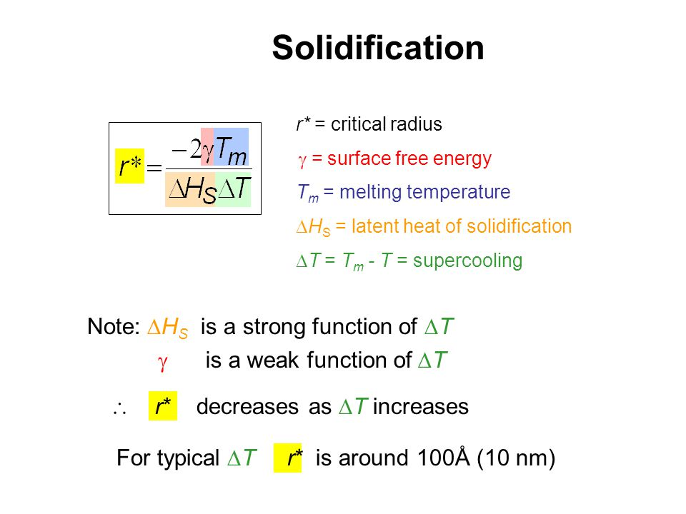 Solidification r* decreases as T increases For typical T r* is around 100Å (10 nm) Note: H S is a strong function of T is a weak function of T H S = l