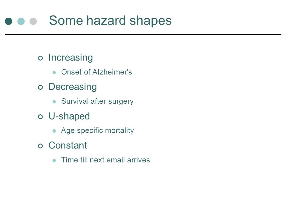 Some hazard shapes Increasing Onset of Alzheimer's Decreasing Survival after surgery U-shaped Age specific mortality Constant Time till next email arr