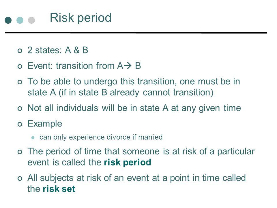 Some Resources Stephen Jenkinss course on survival analysis: https://www.iser.essex.ac.uk/files/teaching/stephenj/ec968/pdfs/ec968l notesv6.pdf https://www.iser.essex.ac.uk/files/teaching/stephenj/ec968/pdfs/ec968l notesv6.pdf Allison, Paul D.