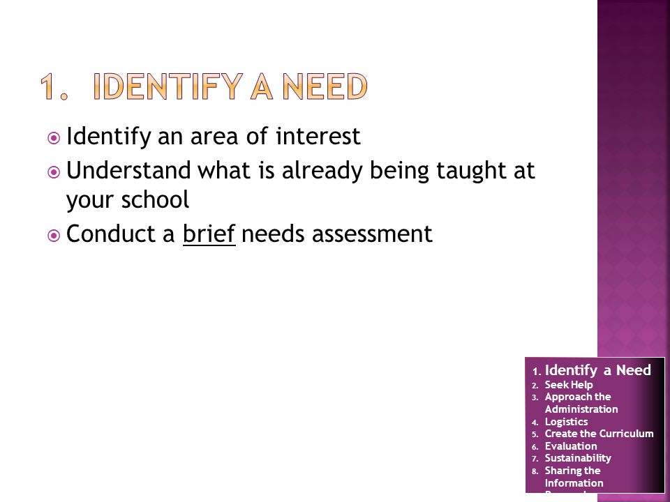 Identify an area of interest Understand what is already being taught at your school Conduct a brief needs assessment 1. Identify a Need 2. Seek Help 3
