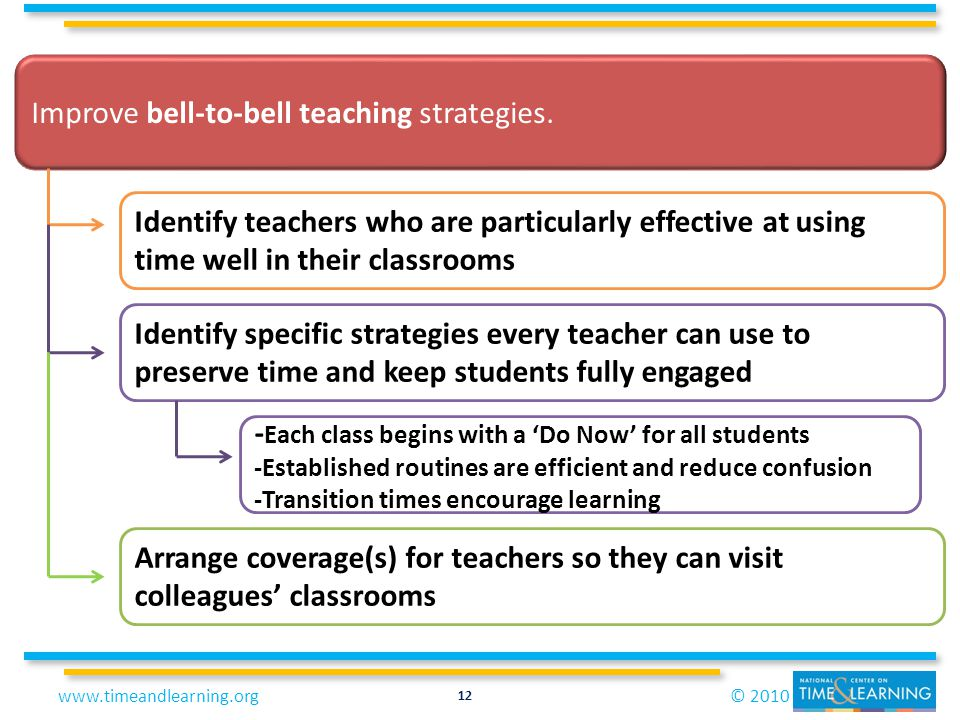 © 2010www.timeandlearning.org 12 Improve bell-to-bell teaching strategies. Identify teachers who are particularly effective at using time well in thei