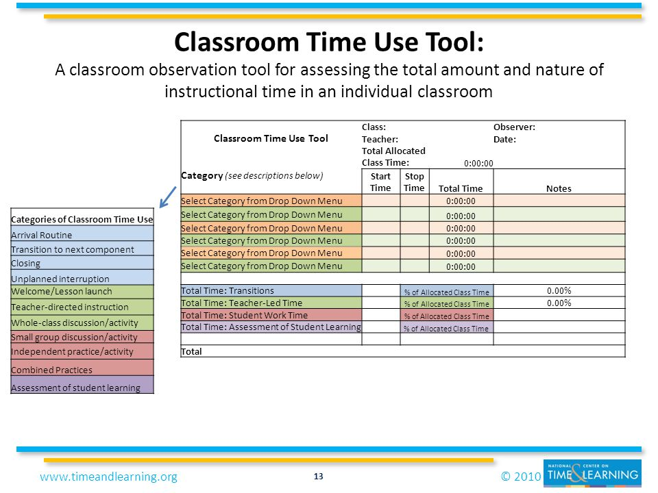 © 2010www.timeandlearning.org Classroom Time Use Tool: A classroom observation tool for assessing the total amount and nature of instructional time in