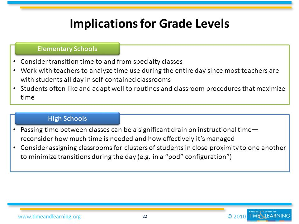 © 2010www.timeandlearning.org Implications for Grade Levels 22 Consider transition time to and from specialty classes Work with teachers to analyze ti