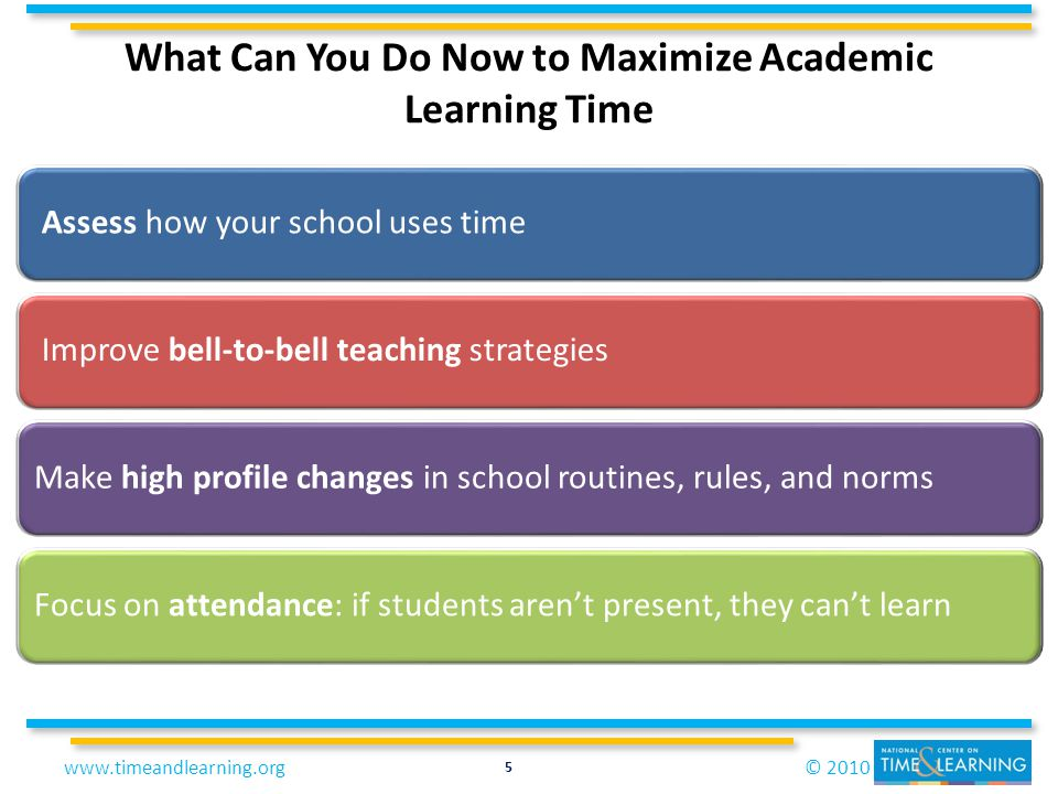 © 2010www.timeandlearning.org What Can You Do Now to Maximize Academic Learning Time Assess how your school uses time Improve bell-to-bell teaching st
