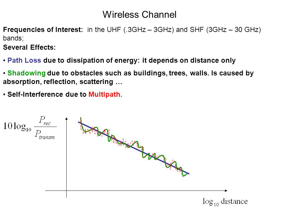Wireless Channel Several Effects: Path Loss due to dissipation of energy: it depends on distance only Shadowing due to obstacles such as buildings, tr